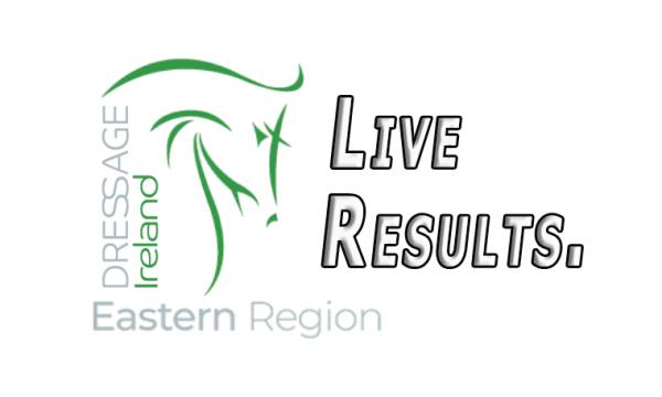 ER Live Results