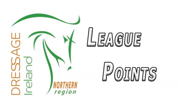 Summer 2021 League Points